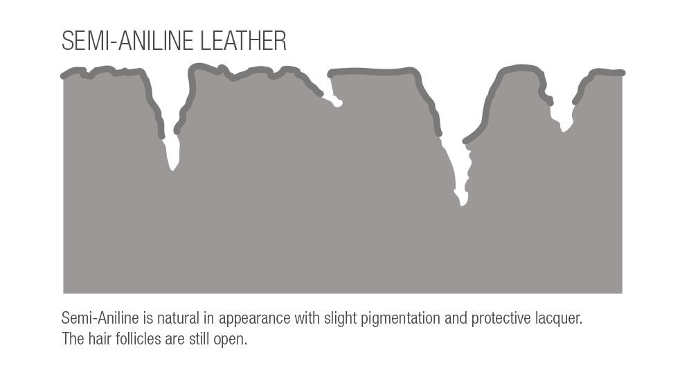 in674-leatherblogdiagramssa